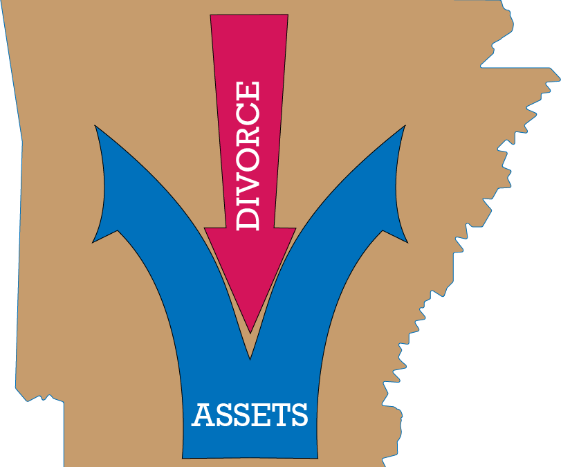 Thinking of Divorce: Asset Division in Arkansas